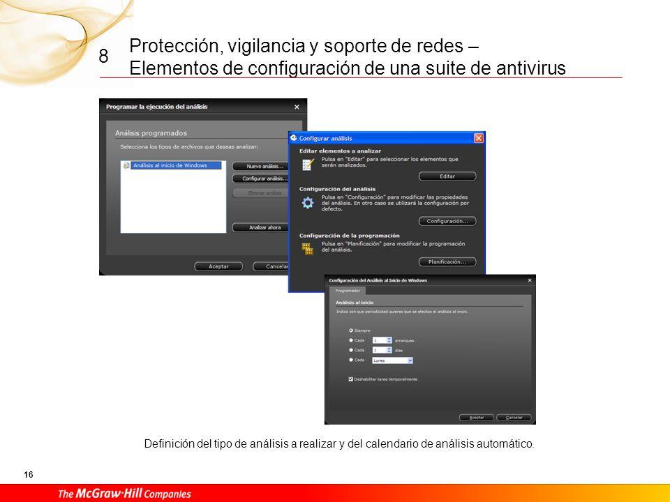Protección, vigilancia y soporte de redes – Elementos de configuración de una suite de antivirus 15 8 Gestión del análisis del sistema completo o de u
