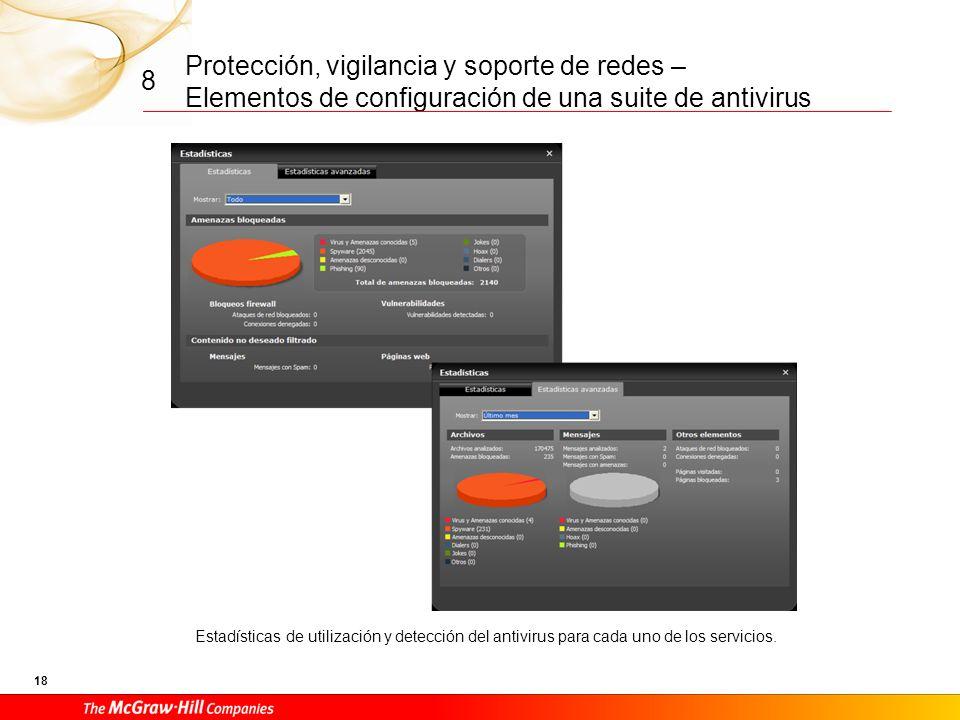 Protección, vigilancia y soporte de redes – Elementos de configuración de una suite de antivirus 17 8 Gestión de informes de eventos.