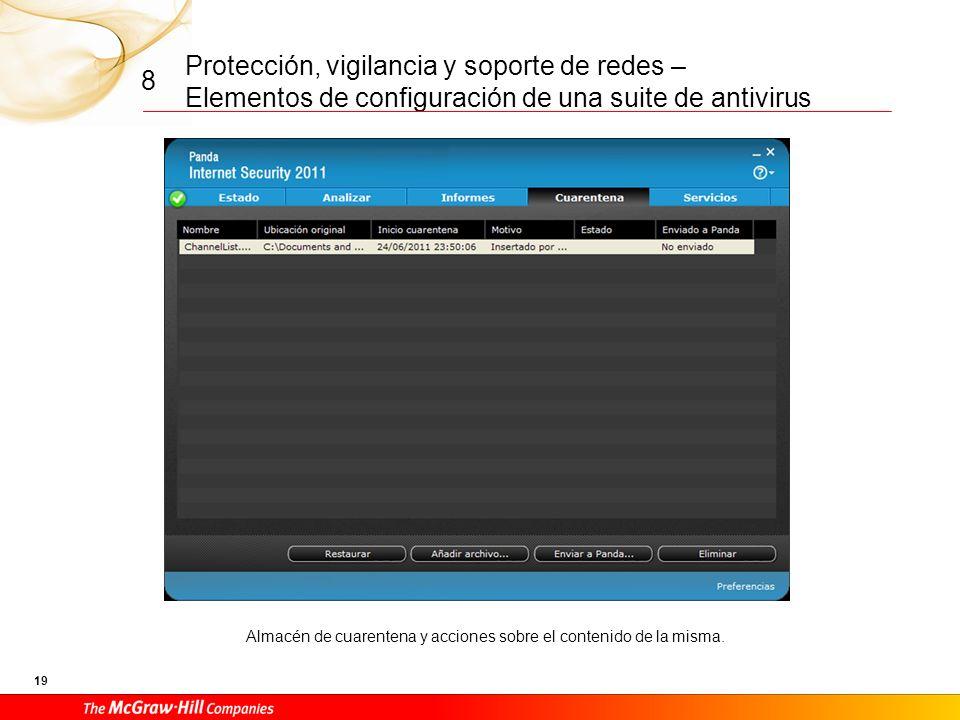 Protección, vigilancia y soporte de redes – Elementos de configuración de una suite de antivirus 18 8 Estadísticas de utilización y detección del anti