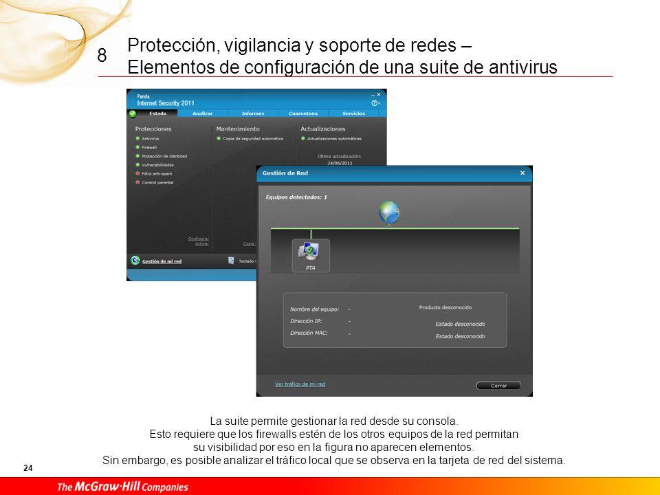 Protección, vigilancia y soporte de redes – Elementos de configuración de una suite de antivirus 23 8 Gestión de alertas. El antivirus va proporcionan