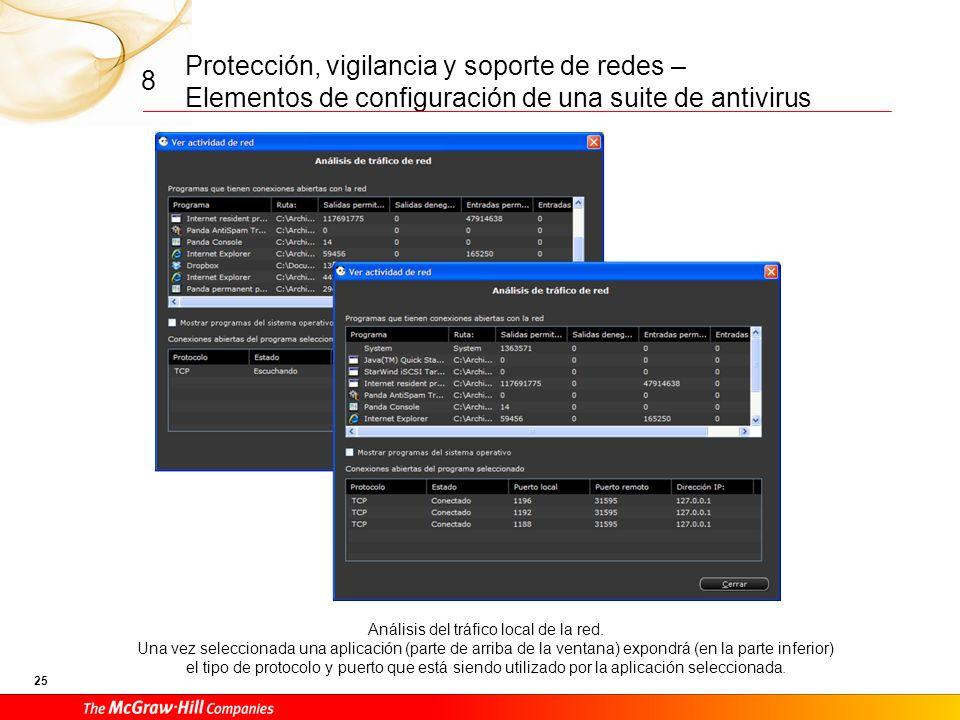 Protección, vigilancia y soporte de redes – Elementos de configuración de una suite de antivirus 24 8 La suite permite gestionar la red desde su conso