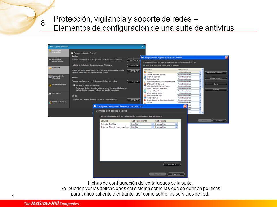 Protección, vigilancia y soporte de redes – Elementos de configuración de una suite de antivirus 4 8 Fichas de configuración del cortafuegos de la suite.