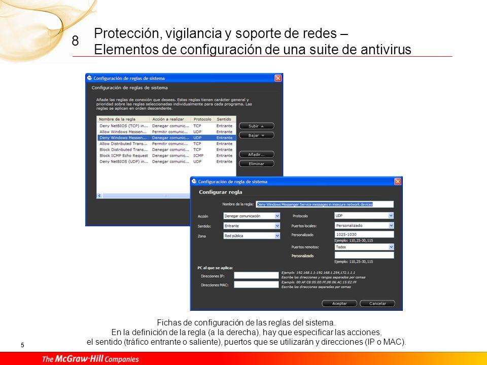 Protección, vigilancia y soporte de redes – Elementos de configuración de una suite de antivirus 15 8 Gestión del análisis del sistema completo o de una selección de componentes del mismo.