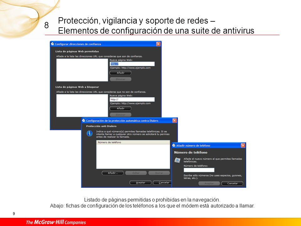 Protección, vigilancia y soporte de redes – Elementos de configuración de una suite de antivirus 9 8 Listado de páginas permitidas o prohibidas en la navegación.