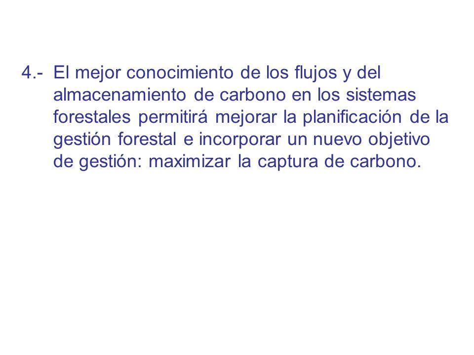 4.- El mejor conocimiento de los flujos y del almacenamiento de carbono en los sistemas forestales permitirá mejorar la planificación de la gestión fo