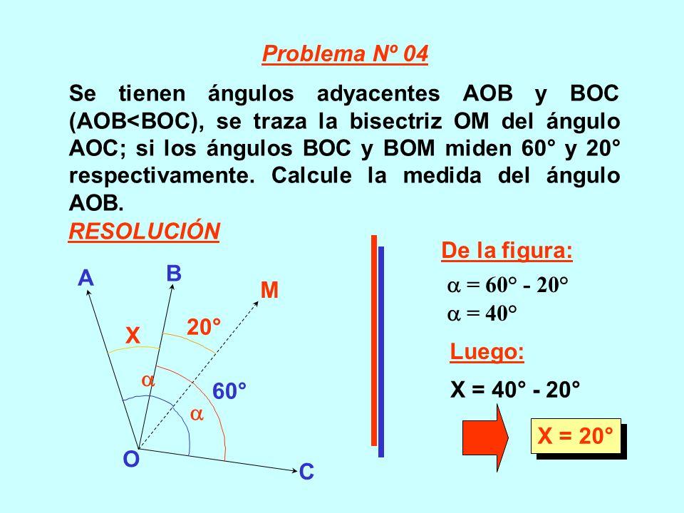 Se tienen ángulos adyacentes AOB y BOC (AOB<BOC), se traza la bisectriz OM del ángulo AOC; si los ángulos BOC y BOM miden 60° y 20° respectivamente. C