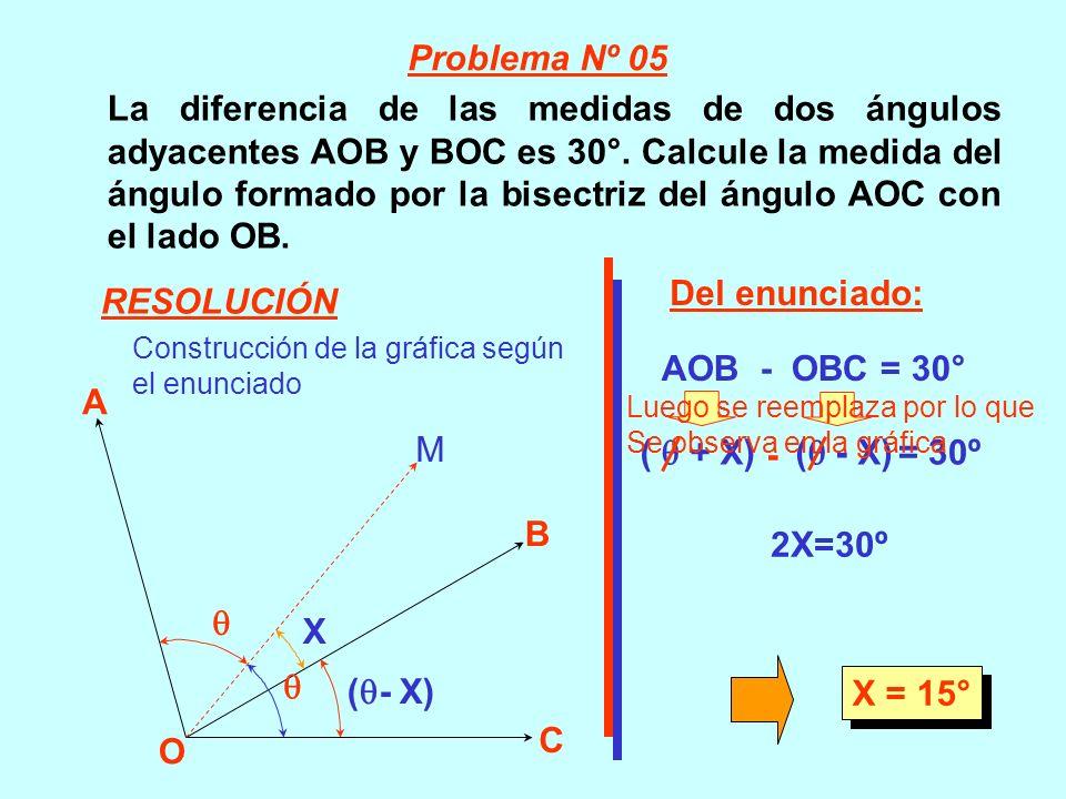 La diferencia de las medidas de dos ángulos adyacentes AOB y BOC es 30°. Calcule la medida del ángulo formado por la bisectriz del ángulo AOC con el l