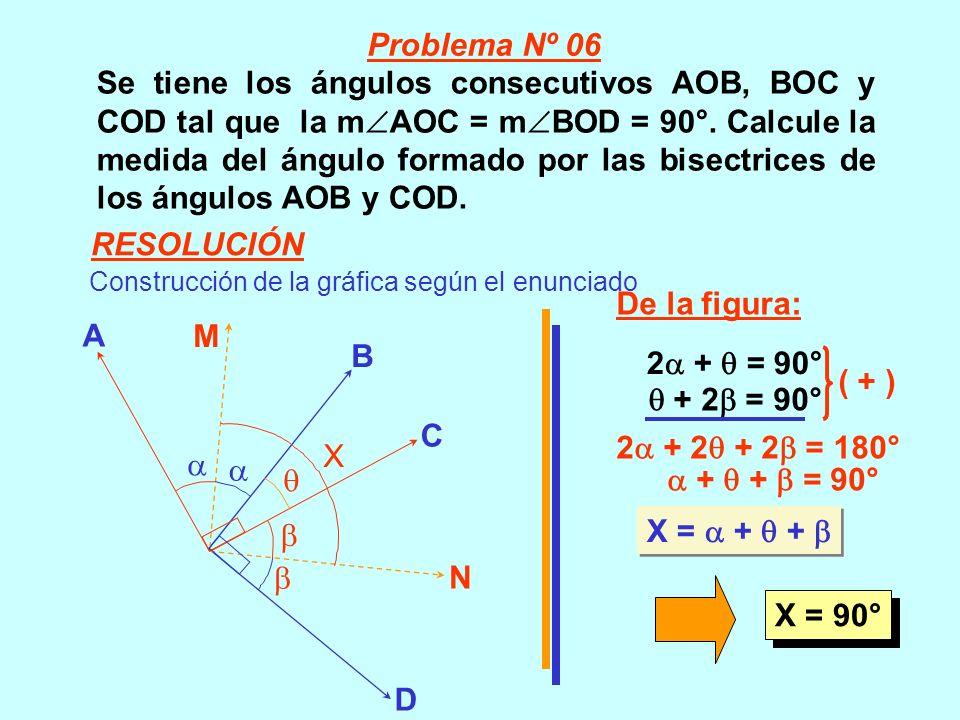 Se tiene los ángulos consecutivos AOB, BOC y COD tal que la m AOC = m BOD = 90°. Calcule la medida del ángulo formado por las bisectrices de los ángul