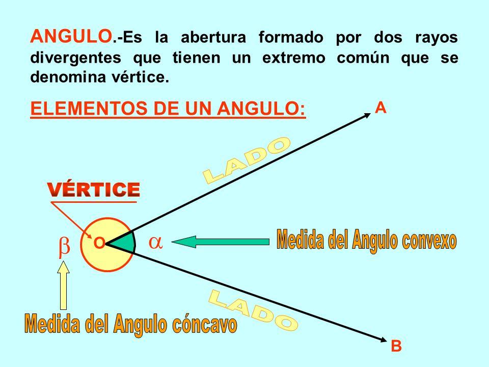 O A B ANGULO.-Es la abertura formado por dos rayos divergentes que tienen un extremo común que se denomina vértice. ELEMENTOS DE UN ANGULO: