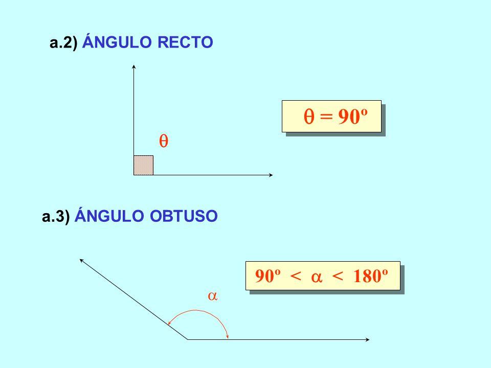 = 90º + = 180º CLASIFICACIÓN SEGÚN SU SUMA a) ÁNGULOS COMPLEMENTARIOS b) ÁNGULOS SUPLEMENTARIOS