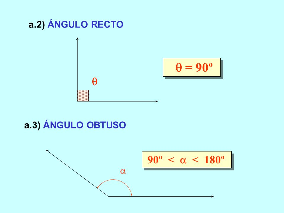 4 4 X m n PROBLEMA 06.- Si m // n. Calcule la m x A) 22° B) 28° C) 30° D) 36° E) 60°
