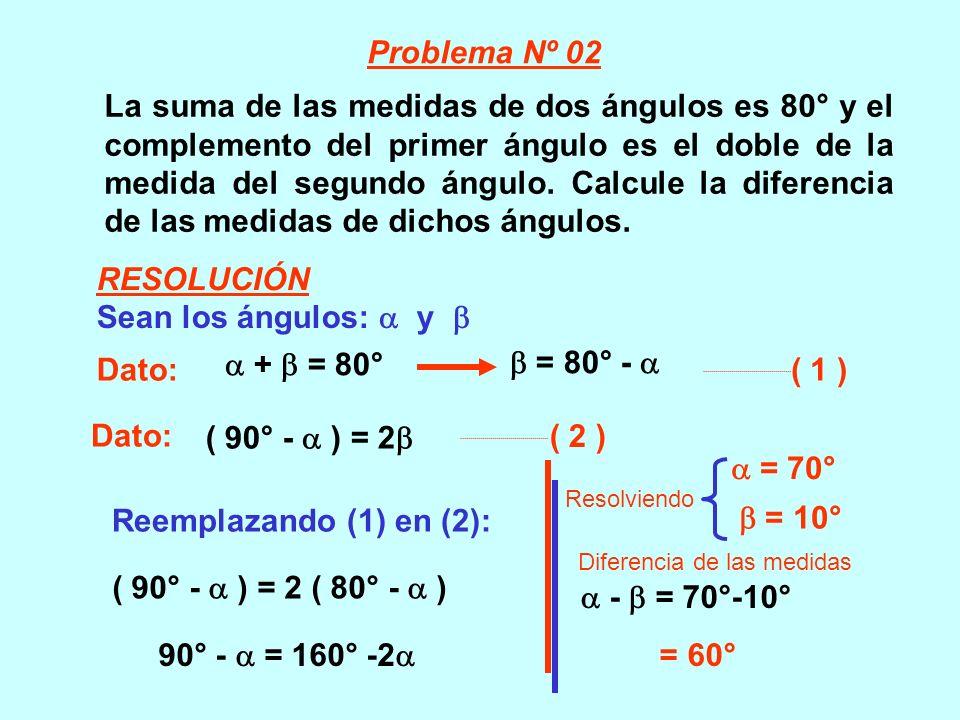 La suma de las medidas de dos ángulos es 80° y el complemento del primer ángulo es el doble de la medida del segundo ángulo. Calcule la diferencia de
