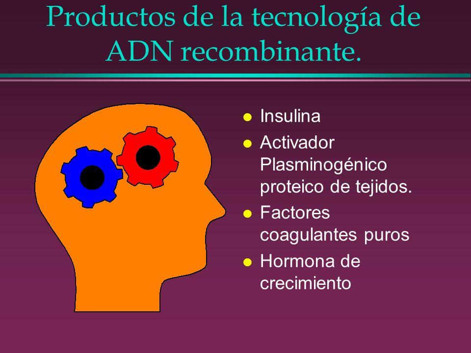 Productos de la tecnología de ADN recombinante. l Insulina l Activador Plasminogénico proteico de tejidos. l Factores coagulantes puros l Hormona de c