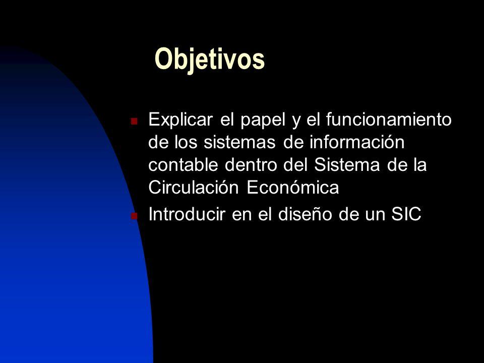 EPÌGRAFES 1.Introducción 2. Pasos previos en la implantación de un SIC 3.