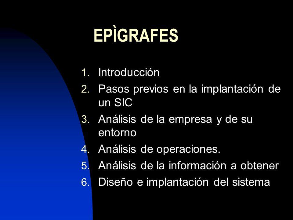 EPÌGRAFES 1. Introducción 2. Pasos previos en la implantación de un SIC 3. Análisis de la empresa y de su entorno 4. Análisis de operaciones. 5. Análi