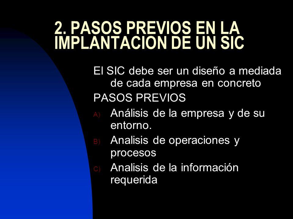3.ANALISIS DE LA EMPRESA Y DE SU ENTORNO 1.- Análisis de la actividad y el sector (Legislación).