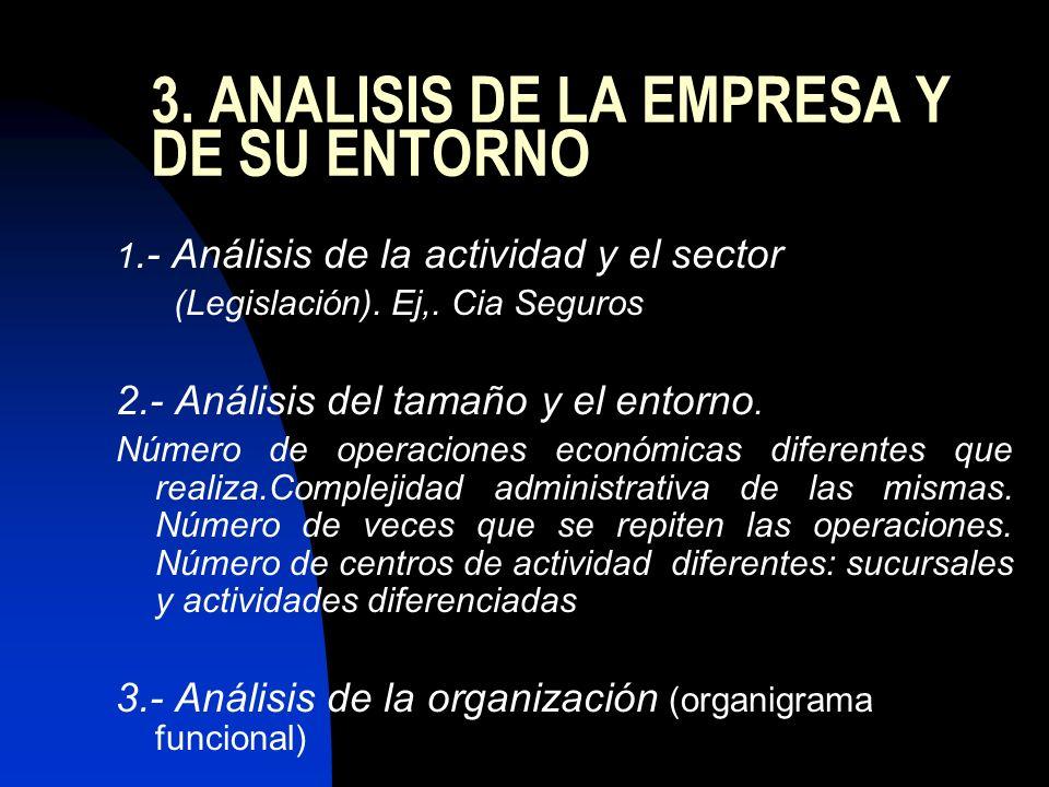4.- ANÁLISIS DE OPERACIONES Y PROCESOS 1.- Identificación de todas operaciones diferenciadas.
