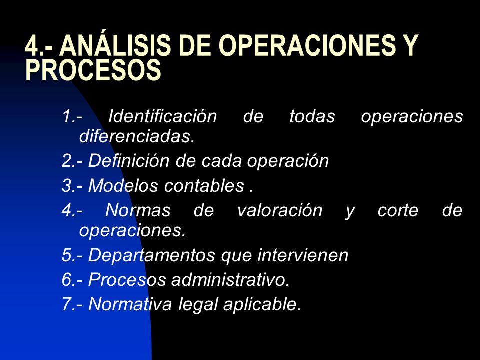 4.- ANÁLISIS DE OPERACIONES Y PROCESOS 1.- Identificación de todas operaciones diferenciadas. 2.- Definición de cada operación 3.- Modelos contables.