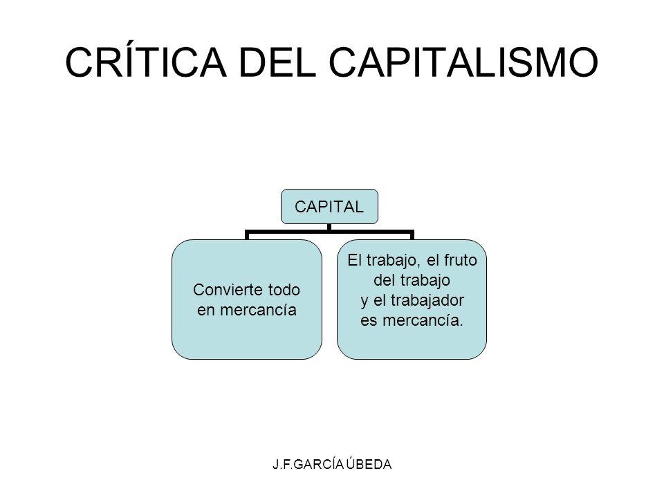 J.F.GARCÍA ÚBEDA CRÍTICA DEL CAPITALISMO CAPITAL Convierte todo en mercancía El trabajo, el fruto del trabajo y el trabajador es mercancía.