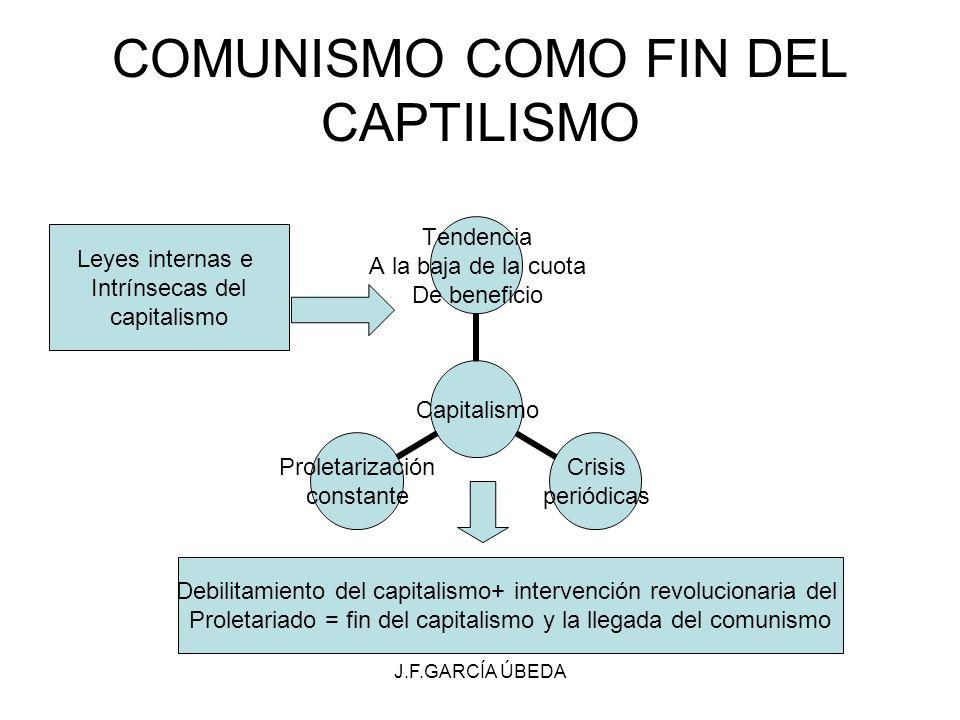 J.F.GARCÍA ÚBEDA COMUNISMO COMO FIN DEL CAPTILISMO Capitalismo Tendencia A la baja de la cuota De beneficio Crisis periódicas Proletarización constant