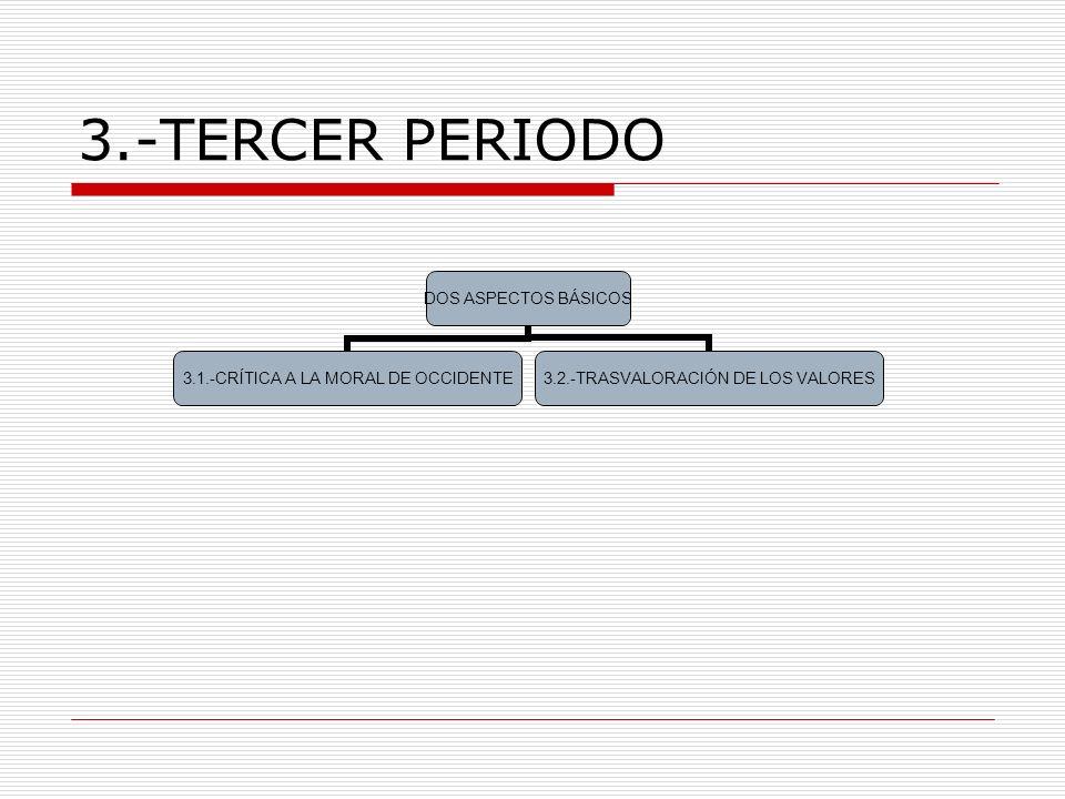 3.-TERCER PERIODO DOS ASPECTOS BÁSICOS 3.1.-CRÍTICA A LA MORAL DE OCCIDENTE 3.2.- TRASVALORACIÓN DE LOS VALORES