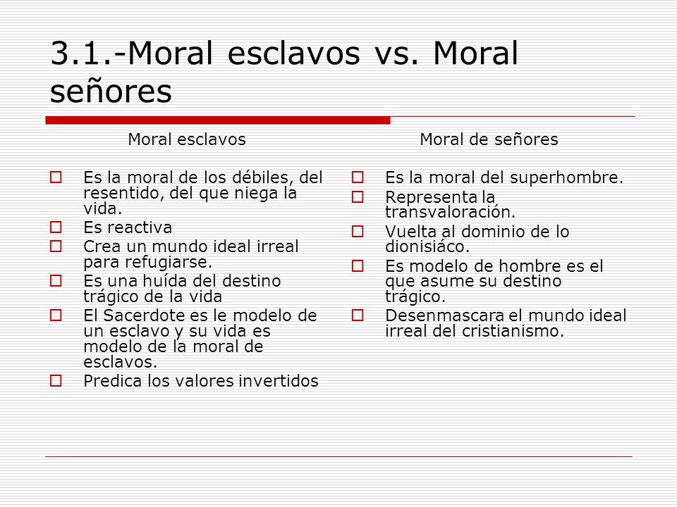 3.1.-Moral esclavos vs. Moral señores Moral esclavos Es la moral de los débiles, del resentido, del que niega la vida. Es reactiva Crea un mundo ideal