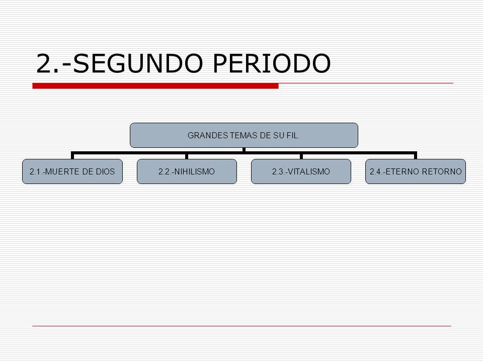 2.-SEGUNDO PERIODO GRANDES TEMAS DE SU FIL. 2.1.-MUERTE DE DIOS 2.2.- NIHILISMO 2.3.- VITALISMO 2.4.-ETERNO RETORNO