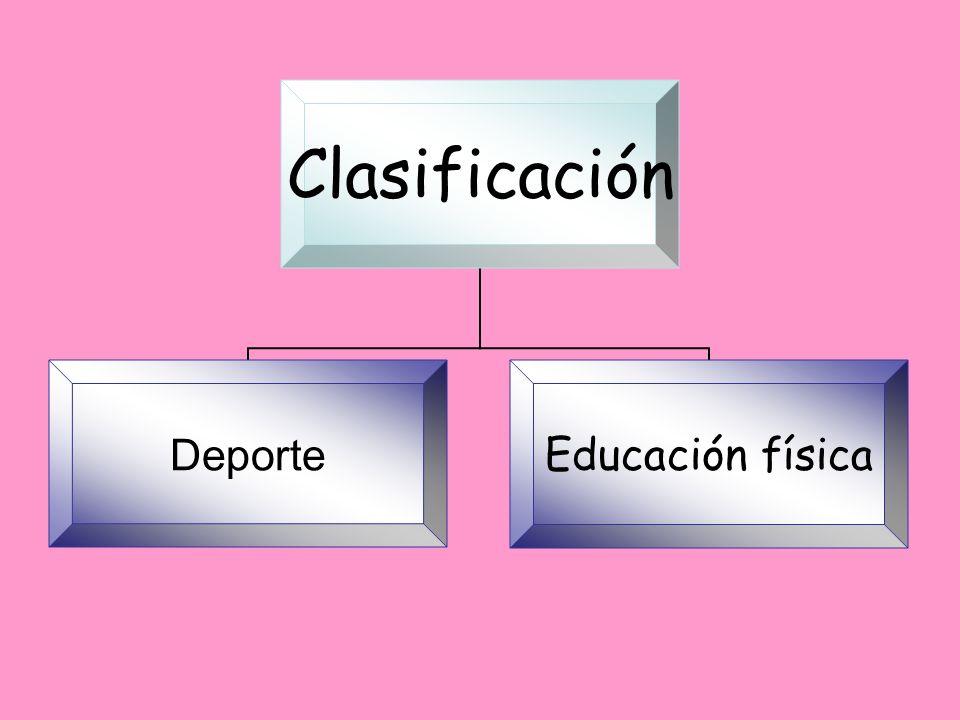 Clasificación Deporte Educación física