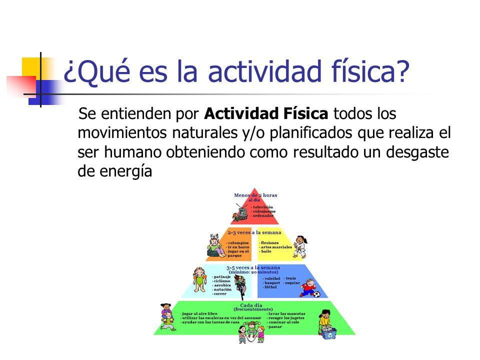 ¿Qué es la actividad física? Se entienden por Actividad Física todos los movimientos naturales y/o planificados que realiza el ser humano obteniendo c