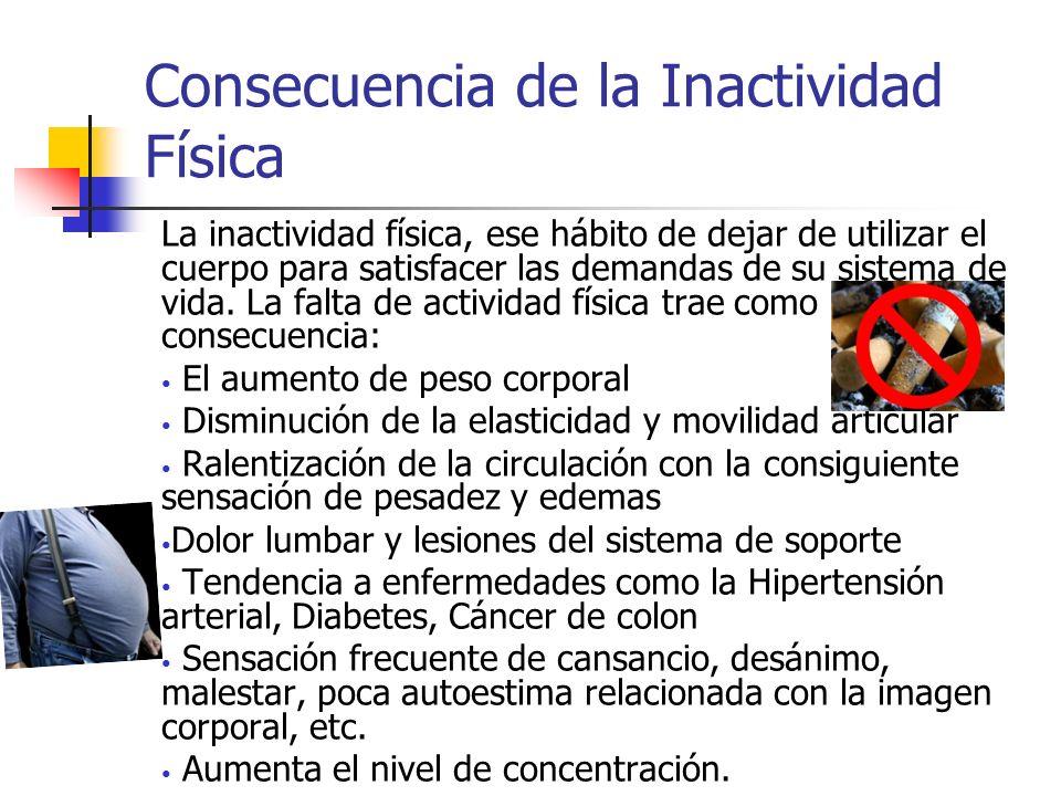 Consecuencia de la Inactividad Física La inactividad física, ese hábito de dejar de utilizar el cuerpo para satisfacer las demandas de su sistema de v
