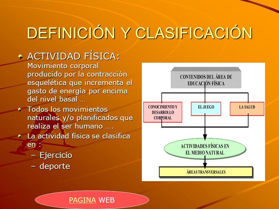DEFINICIÓN Y CLASIFICACIÓN ACTIVIDAD FÍSICA: Movimiento corporal producido por la contracción esquelética que incrementa el gasto de energía por encim