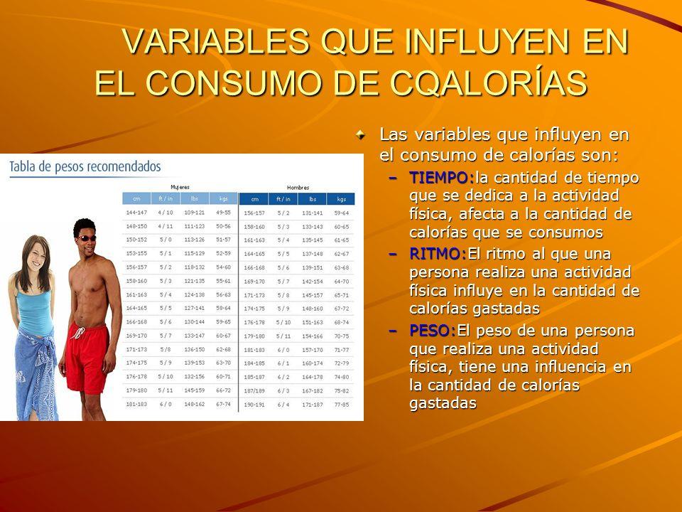 VARIABLES QUE INFLUYEN EN EL CONSUMO DE CQALORÍAS Las variables que influyen en el consumo de calorías son: –TIEMPO:la cantidad de tiempo que se dedic
