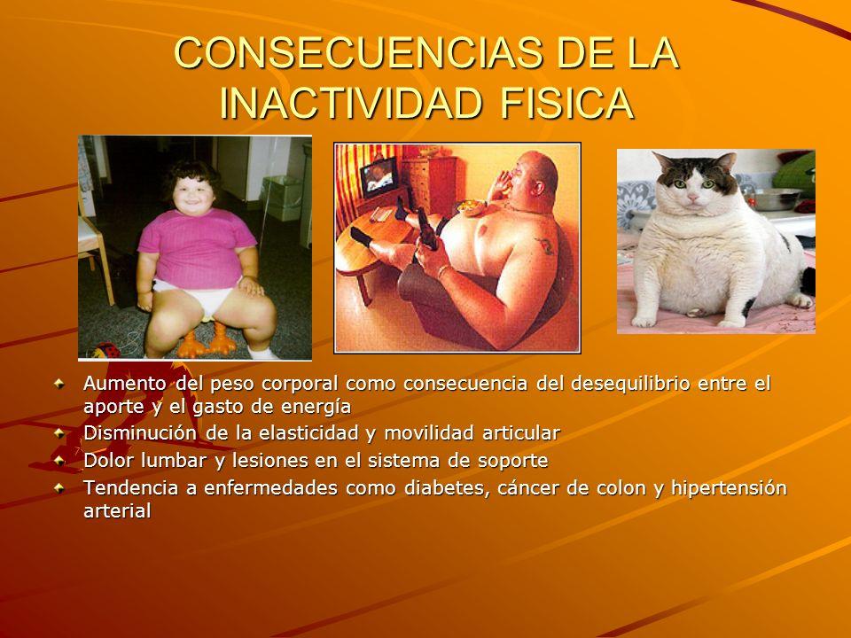 CONSECUENCIAS DE LA INACTIVIDAD FISICA Aumento del peso corporal como consecuencia del desequilibrio entre el aporte y el gasto de energía Disminución