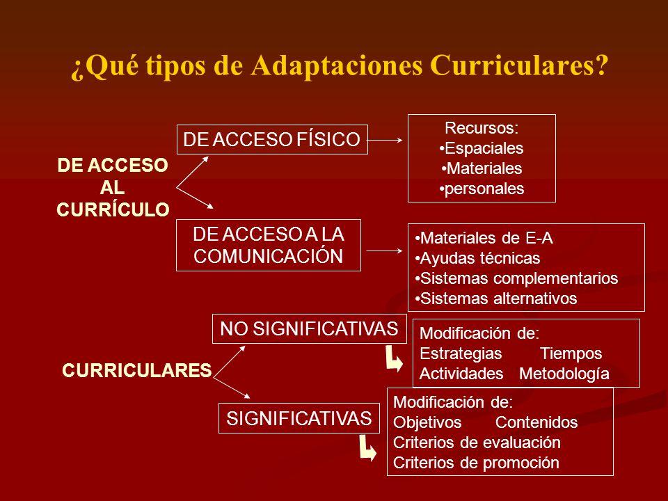 ¿Qué tipos de Adaptaciones Curriculares? DE ACCESO FÍSICO DE ACCESO AL CURRÍCULO DE ACCESO A LA COMUNICACIÓN Recursos: Espaciales Materiales personale