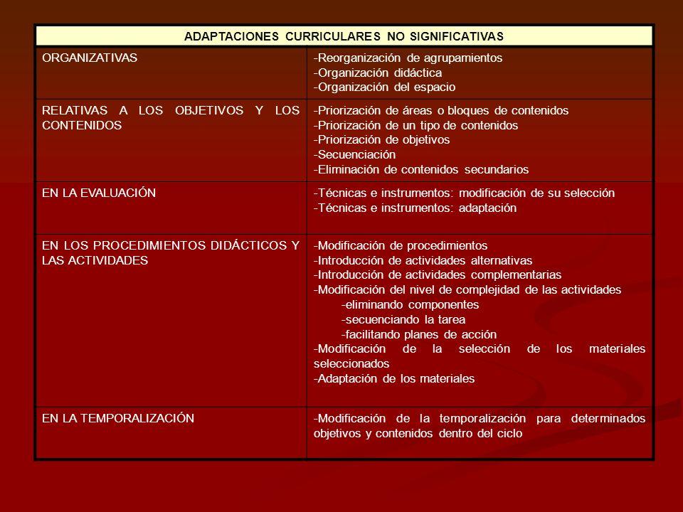 ADAPTACIONES CURRICULARES NO SIGNIFICATIVAS ORGANIZATIVAS-Reorganización de agrupamientos -Organización didáctica -Organización del espacio RELATIVAS