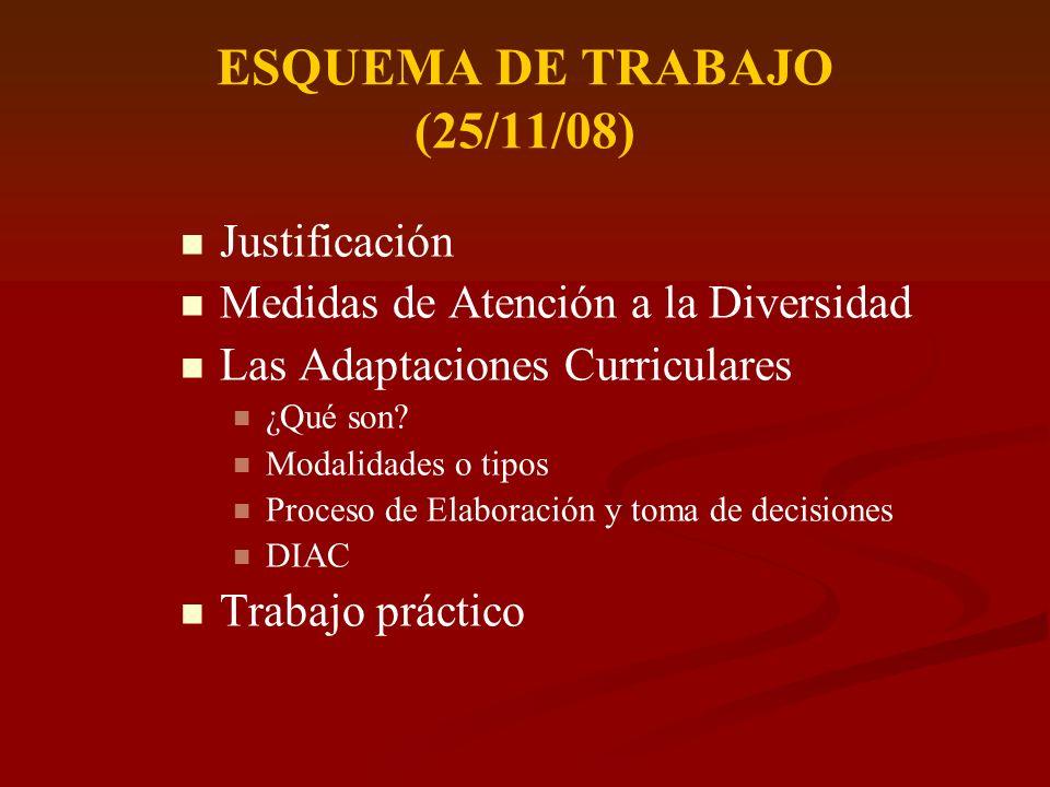 ESQUEMA DE TRABAJO (25/11/08) Justificación Medidas de Atención a la Diversidad Las Adaptaciones Curriculares ¿Qué son? Modalidades o tipos Proceso de