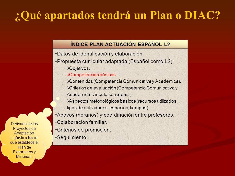 ¿Qué apartados tendrá un Plan o DIAC? ÍNDICE PLAN ACTUACIÓN ESPAÑOL L2 Datos de identificación y elaboración. Propuesta curricular adaptada (Español c