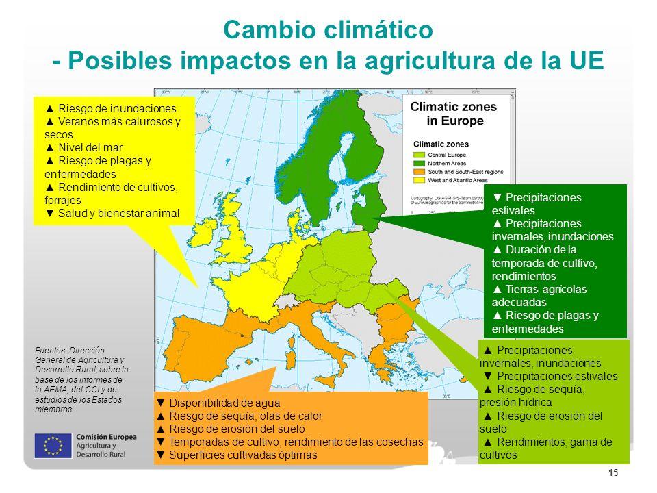 15 Cambio climático - Posibles impactos en la agricultura de la UE Riesgo de inundaciones Veranos más calurosos y secos Nivel del mar Riesgo de plagas
