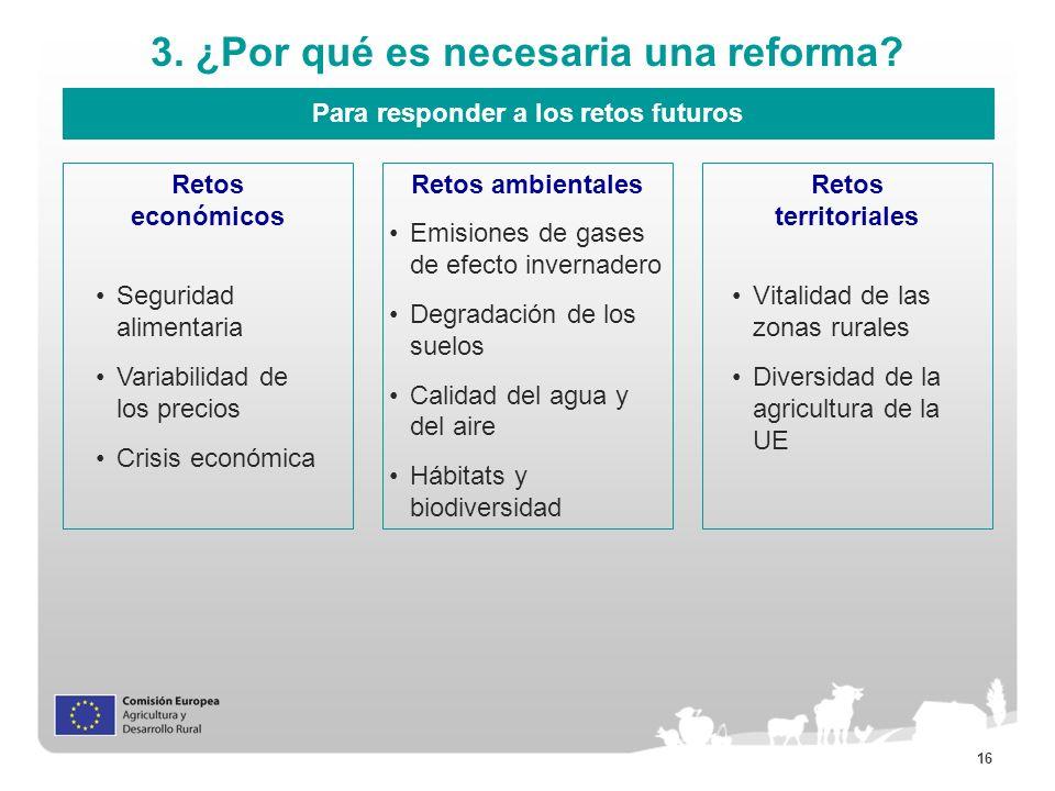 16 3. ¿Por qué es necesaria una reforma? Para responder a los retos futuros Retos económicos Retos ambientalesRetos territoriales Seguridad alimentari