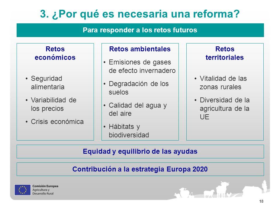 18 3. ¿Por qué es necesaria una reforma? Para responder a los retos futuros Retos económicos Retos ambientalesRetos territoriales Seguridad alimentari