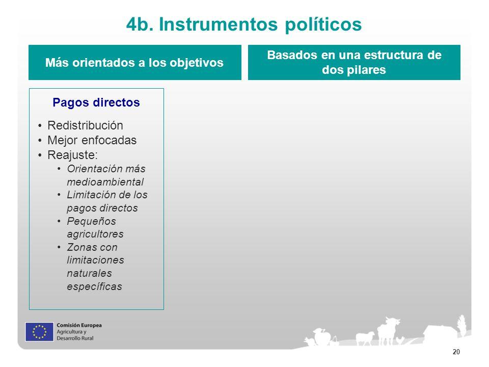 20 4b. Instrumentos políticos Más orientados a los objetivos Basados en una estructura de dos pilares Pagos directos Redistribución Mejor enfocadas Re
