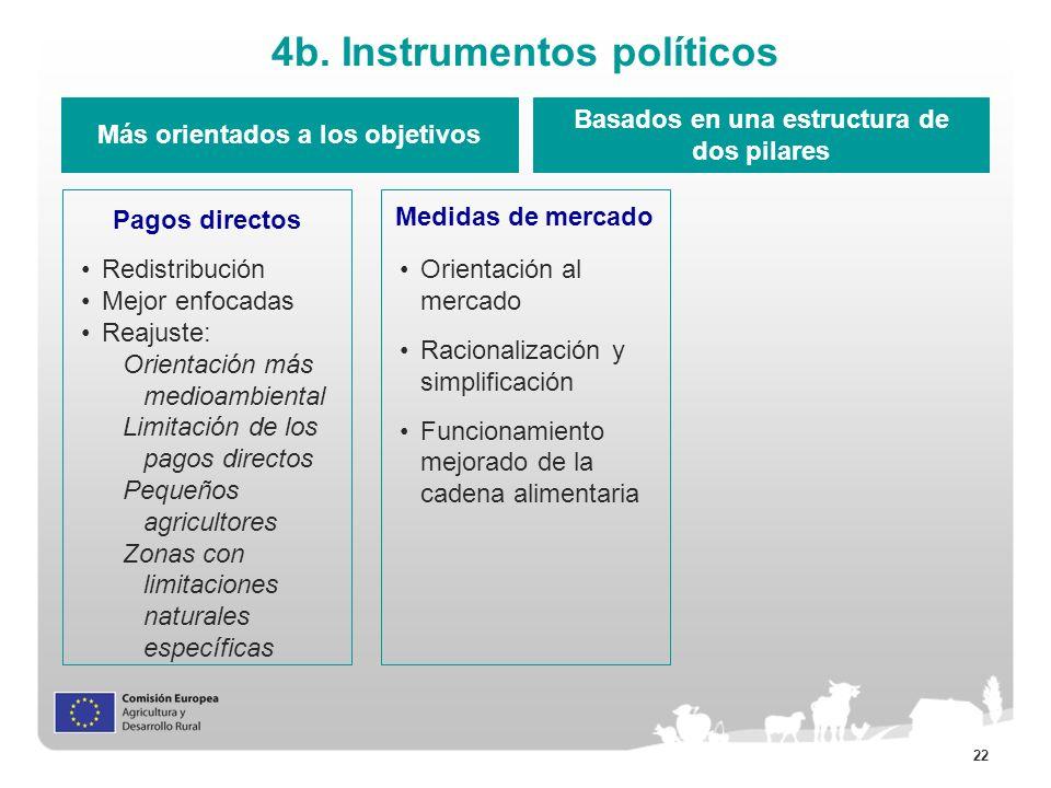 22 4b. Instrumentos políticos Más orientados a los objetivos Basados en una estructura de dos pilares Pagos directos Medidas de mercado Orientación al