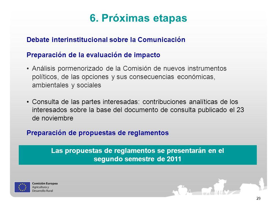 29 6. Próximas etapas Debate interinstitucional sobre la Comunicación Preparación de la evaluación de impacto Preparación de propuestas de reglamentos