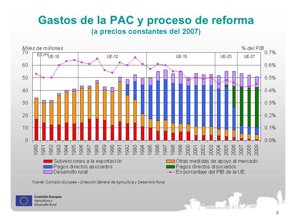 6 Otros puntos de vista sobre el coste de la PAC Coste de la PAC en 2009 (en términos relativos) Coste de la PAC en 2009 (en términos absolutos) 0.5% del PIB UE 41% del presu- puesto UE Fuente: Comisión Europea – Dirección General de Agricultura y Desarrollo Rural