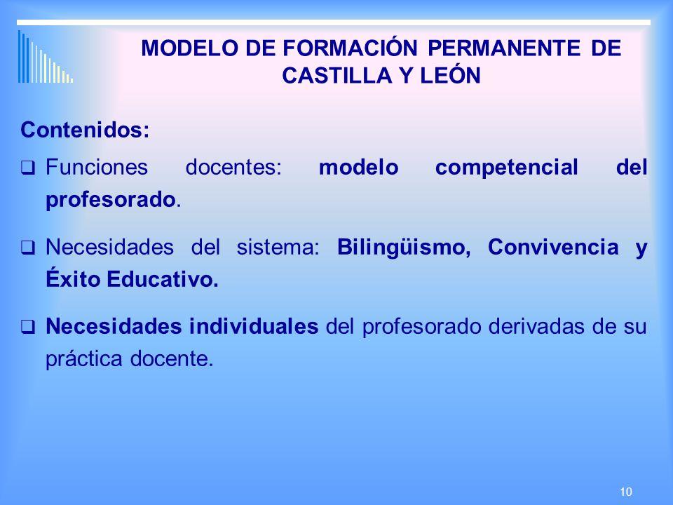 10 MODELO DE FORMACIÓN PERMANENTE DE CASTILLA Y LEÓN Contenidos: Funciones docentes: modelo competencial del profesorado.