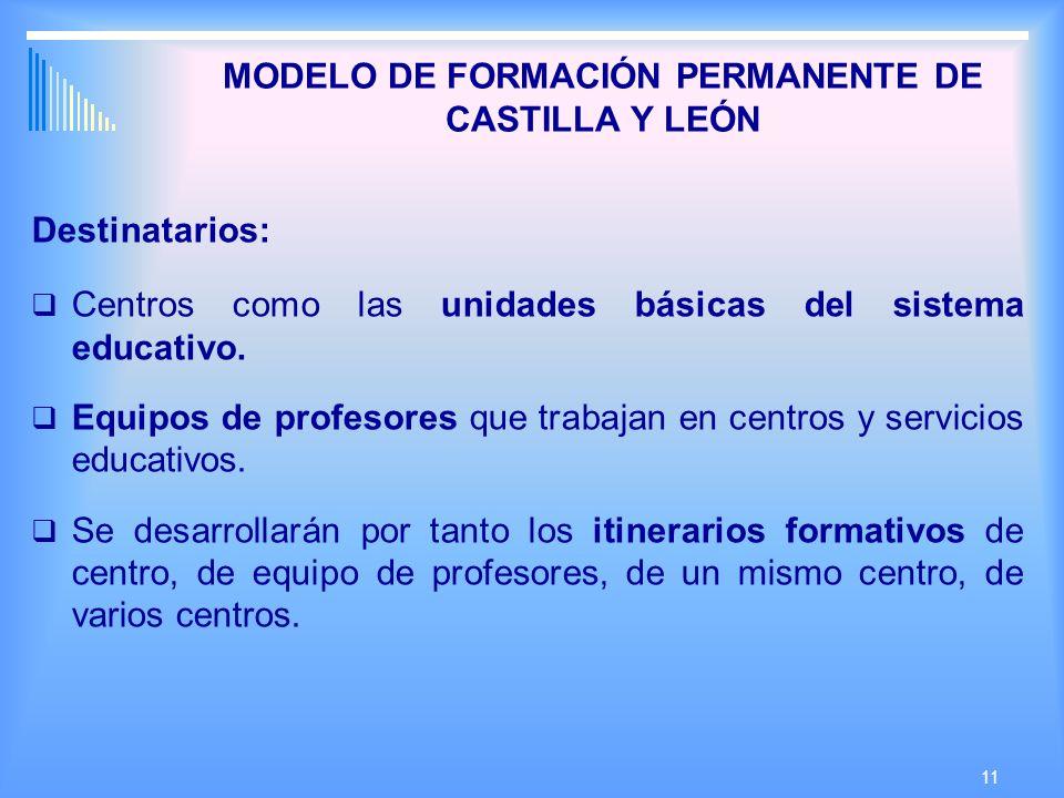 11 MODELO DE FORMACIÓN PERMANENTE DE CASTILLA Y LEÓN Destinatarios: Centros como las unidades básicas del sistema educativo.
