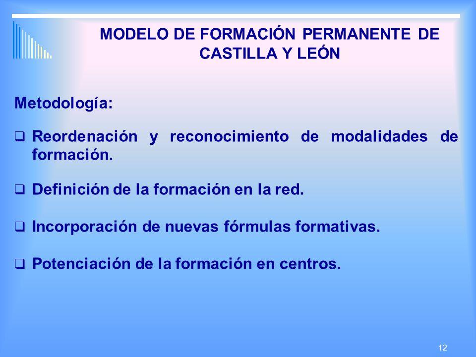 12 MODELO DE FORMACIÓN PERMANENTE DE CASTILLA Y LEÓN Metodología: Reordenación y reconocimiento de modalidades de formación.