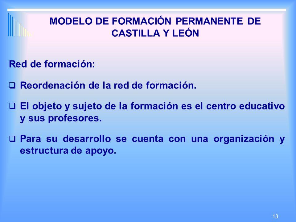 13 MODELO DE FORMACIÓN PERMANENTE DE CASTILLA Y LEÓN Red de formación: Reordenación de la red de formación.