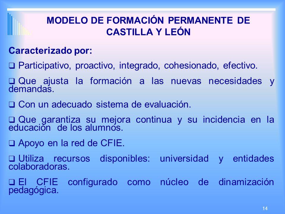 14 MODELO DE FORMACIÓN PERMANENTE DE CASTILLA Y LEÓN Caracterizado por: Participativo, proactivo, integrado, cohesionado, efectivo.
