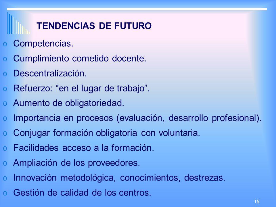 15 TENDENCIAS DE FUTURO o Competencias.o Cumplimiento cometido docente.